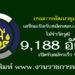 กรมการพัฒนาชุมชน 9188 อัตรา